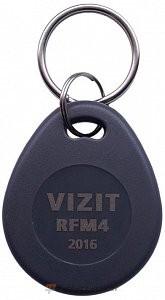 VIZIT-RFM4